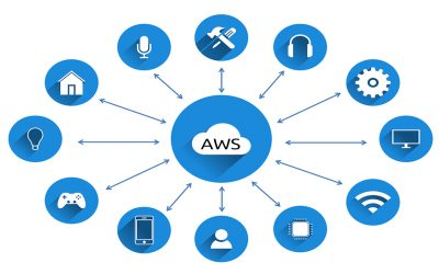 AWS IAM Tutorial – The only Amazon web services IAM course course you need