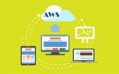 AWS Training – The only Amazon web services course you need
